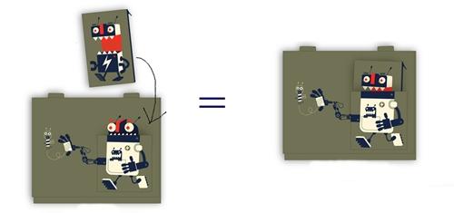 Principe du cartable robot