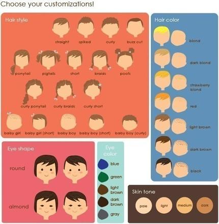 platos personalizados1 Platos y bowls para niños personalizados