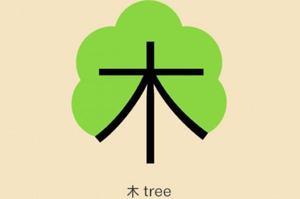 chino facil 1