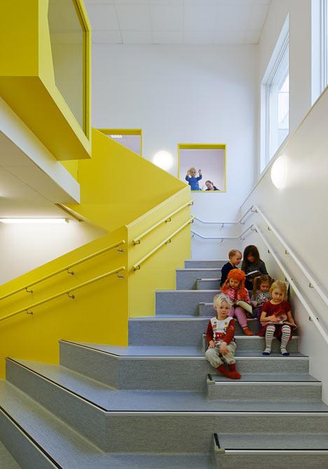Sjötorget-Kindergarten