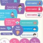 Lovelytags: las etiquetas personalizadas más adorables