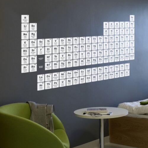 vinilo tabla periodica