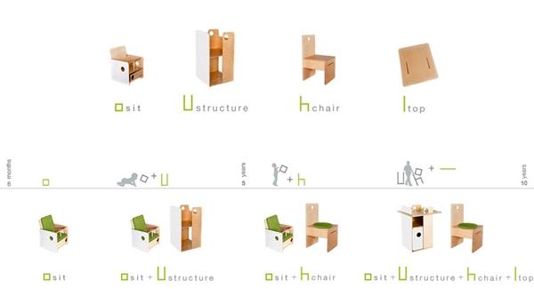 mobiliario infantil multifunciones