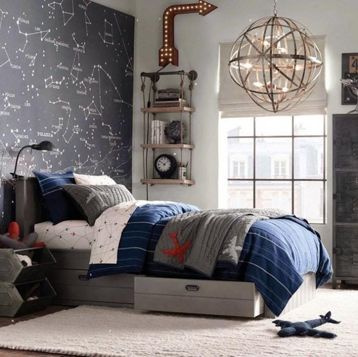 10 fotos de habitaciones juveniles para chicos decopeques