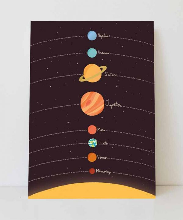 lamina-infantil-educativa-planetas